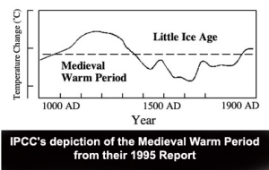IPCC Presentation of the Medieval Warm Period from their 1995 Report